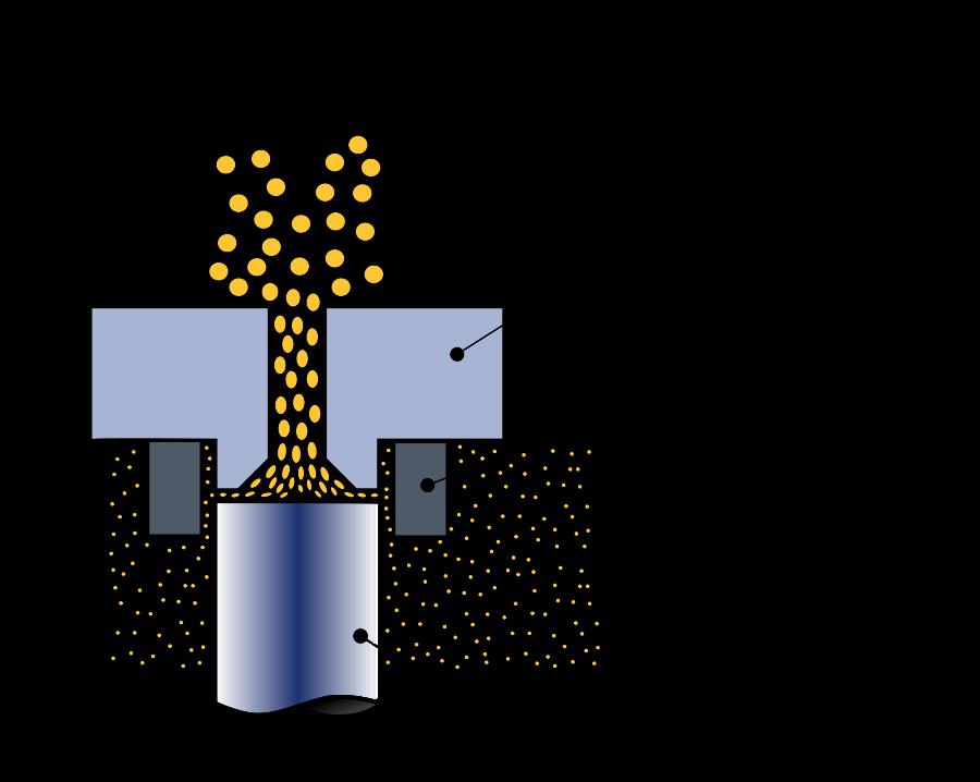 Schematic of the High Pressure Homogenization Process.