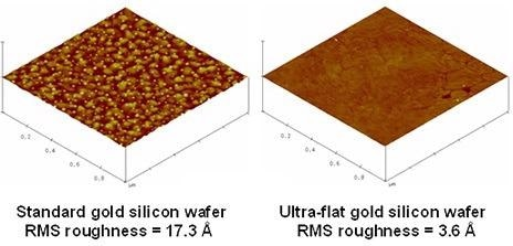 Atomic Force Microscopy (AFM) and Why Metal Surfaces Matter