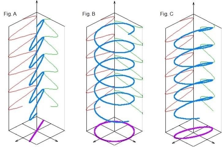 light polarization