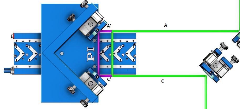 Basic principle of an optical delay line stage with kinematic beam reflector mirror mounts.