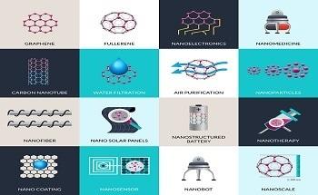 Atomic Layer Deposition for Nano & Macro-Electronics (ALD) for Nanoelectronics
