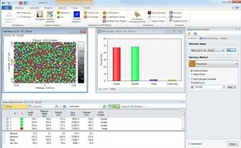 Automatic and Rapid Particle and Pore Quantification Using SPIP Software