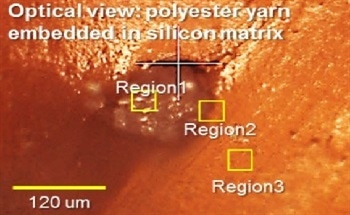 Investigation of Polyester Yarn Interaction with Silicone Matrix