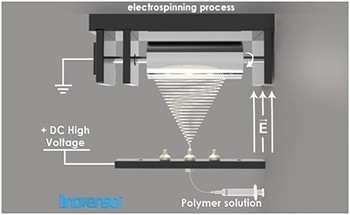 Electrospinning to Produce Polymer Based Nanofibers