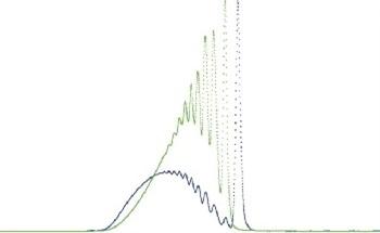 A Comparison of Molecular Weight Determination of LMWH SEC/MALS vs. SEC/UV-RI