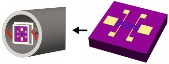 Graphene in Electronics – Successfully Upscaling Graphene onto Patterned Electronic Devices