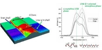Extending Resonance Enhanced AFM-IR to Amine, Alcohol and Alkyl Stretches – FASTspectra™