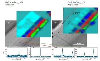 Cathodoluminescene on GaN for Power Electronic