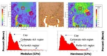 Mapping the Mechanical Properties of Shale by Advanced Instrumented Indentation