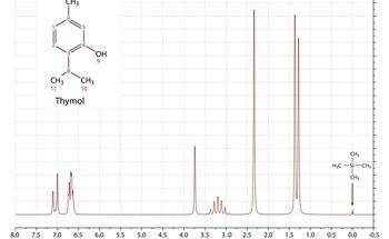 Optimizing Factors to Reduce Quantitative Evaluation Errors in NMR
