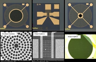 Pushing Technology Limits with Graphene Science