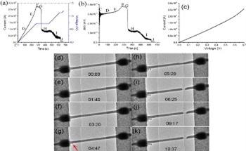 In Situ TEM Characterization of Semiconductor Nanowires