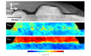 Using ZnO Nanowires for 4D STEM Technology