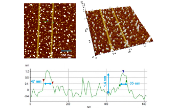 Nanolithography by Contact AFM Based on Anodic Oxidation