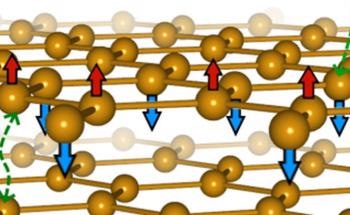 Discovering a New Form Of Magnetism in 'Magnetic Graphene'