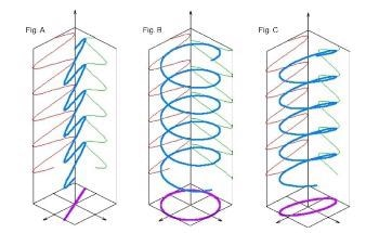 Ellipsometry: Principles and Usage in Optics
