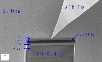 SEM, AFM, Correlative Microscopy and Heterostructure Analysis