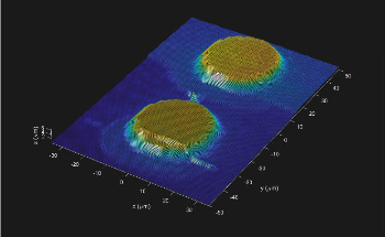 Additive Micro-Manufacturing (µAM): Mapping of Surface Topography