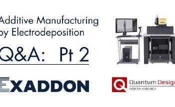 The Development of Microscale 3D Metal Printing