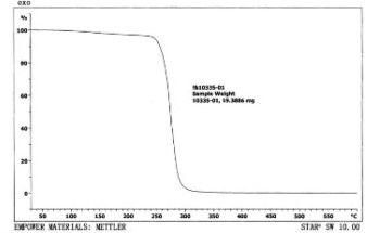 QPAC® 25 - Poly (Ethylene Carbonate)