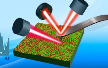 High-Performance Nanoscale FT-IR Spectroscopy | s-SNOM and AFM-IR