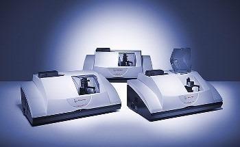 PSA系列激光衍射粒度分析仪