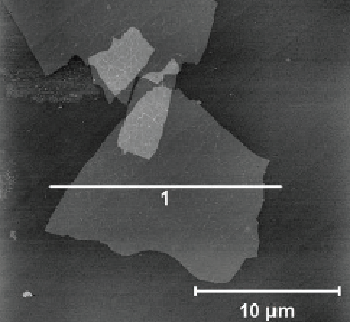 Graphene Oxide - 4 mg/ml Water Dispersion - Low Mn