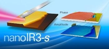 High-Performance Nanoscale FT-IR Spectroscopy | s-SNOM and AFM-IR