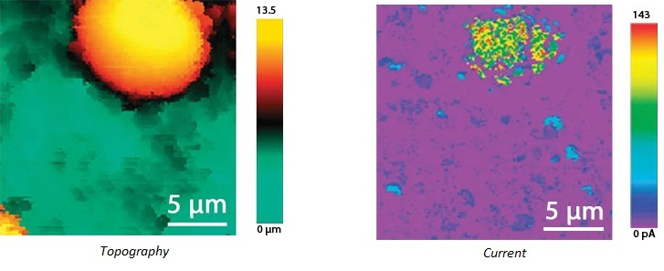 Simultaneous SECCM topography (left) and current (right) images of a LiFePO4 electrode.