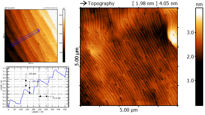 The topography image on the right side shows a GaN sample presenting atomic steps and defects. Graph and image on the left side show a section analysis enabling to determine the step height of the single atomic steps.