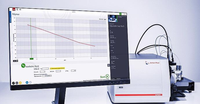 SurPASS 3: An Electrokinetic Analyzer for Solid Surface Analysis