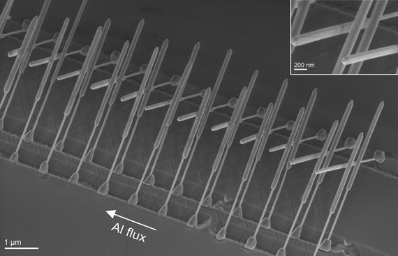 Shadow-grown superconducting islands on InSb nanowires.