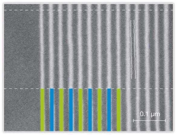 Overlay accuracy of much better than 5 nm demonstrated on a zone plate.