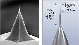 Carbon Design Innovations Carbon Core High-Aspect Ratio (CCHAR) AFM Probe