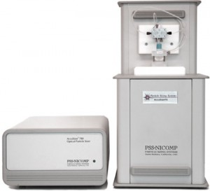FX-Nano Particle Counting and Sizing Technology