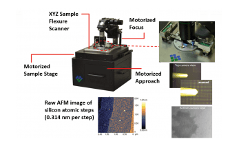 Photo-Induced Force Microscope (PiFMP) - VistaScope