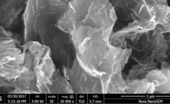 SE1132: Specially Designed Graphene for Corrosion Protection