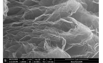 SE1234: Highly Conductive Graphene for Thermal and Electrical Applications