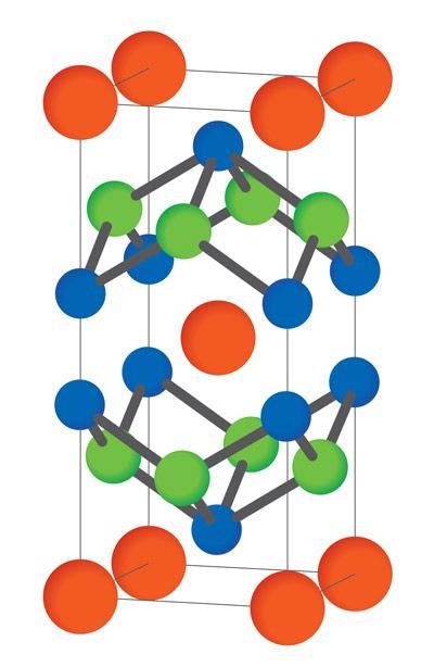 The crystal structure of gadolinium ruthenium silicide, which can host a square lattice of swirling magnetic skyrmions (orange = gadolinium; green = ruthenium; blue = silicon).