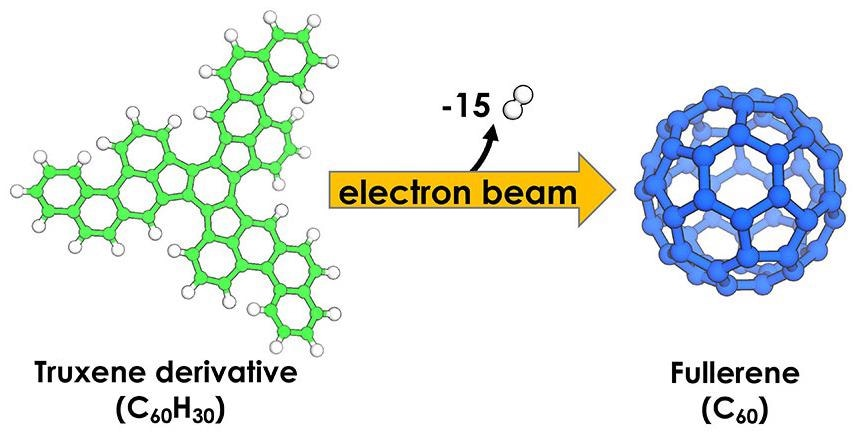 Study Shows Chemical Process of Molecule-to-Molecule Transformation on Nanoscale