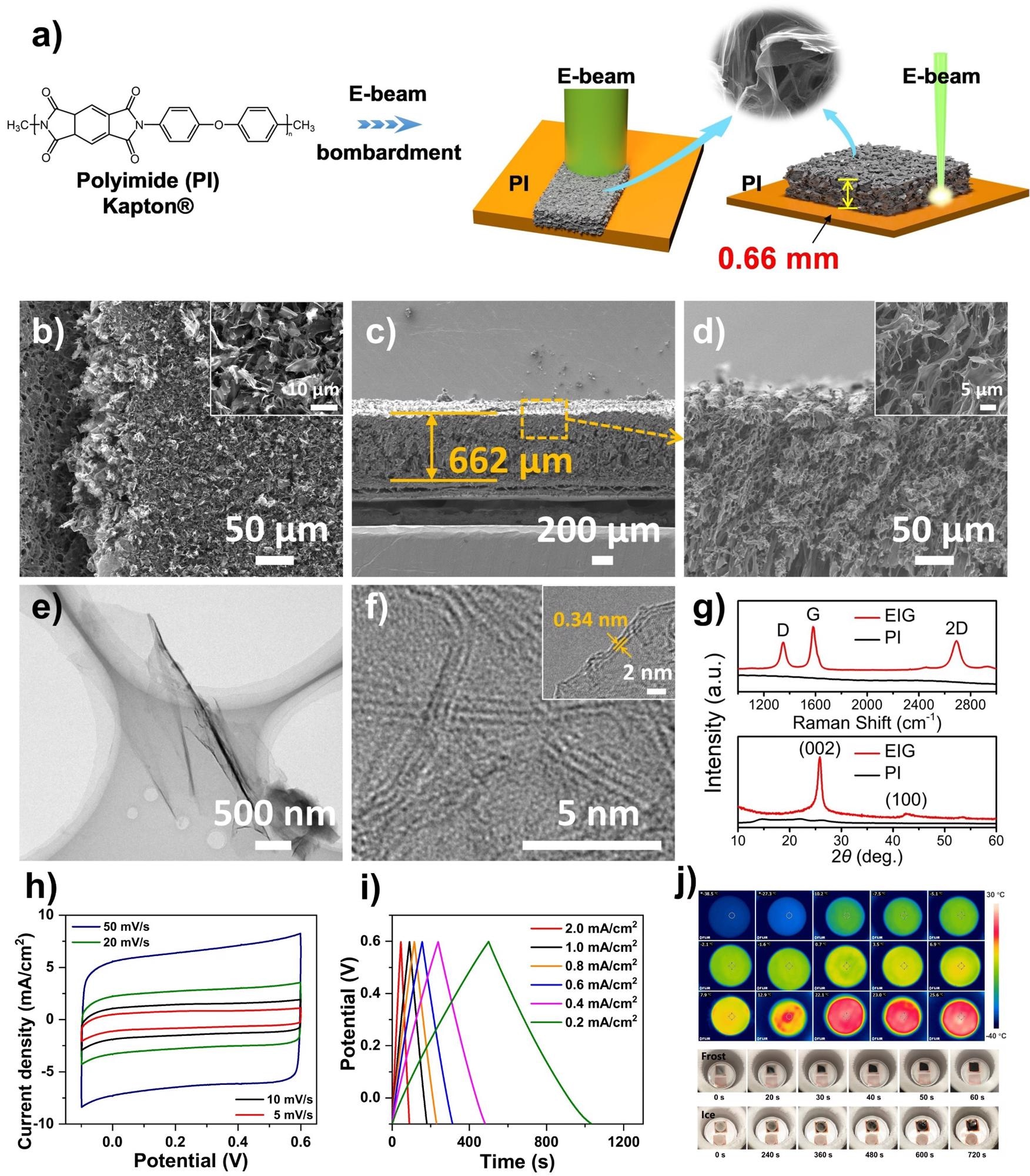 High-Energy E-Beam Helps Create 3D Graphene Films
