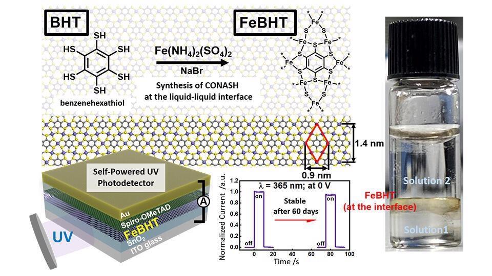 New 2D-Nanosheet-Based UV Photodetector Shows Record Photocurrent Stability