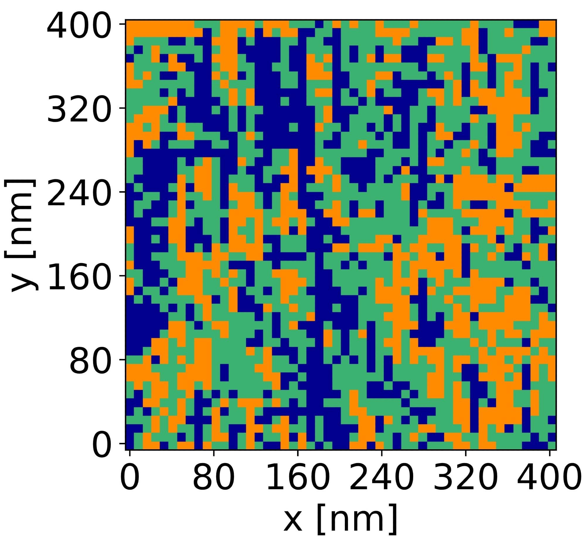 Analysis of Ferroelectric Materials with Machine Learning Methods