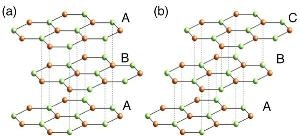Fabrication of ABA and ABC Trilayer Graphene