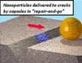 Novel Technique for Nano-Scale Repairs