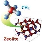 Researchers Study Methane Capture Effectiveness of Nanoporous Zeolites and Liquid Solvents