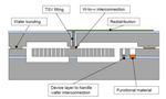 Silex Partners in ENIAC Processes for MEMS by Inkjet Enhanced Technologies Program