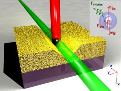 New Approach for Controlling Light without Light for the Modulation of Transmitted Plasmonic Signals