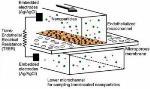 Scientists Design Endothelialized Microfluidic Device for Testing Nanomedicine