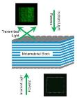 Silver, Glass and Chromium Nanostructure Allows One-Way Transmission of Visible Light